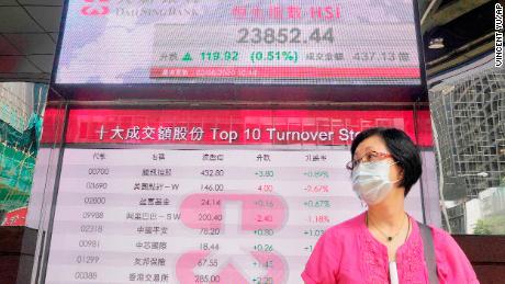 Seorang wanita mengenakan masker berjalan melewati papan elektronik bank yang menunjukkan indeks saham Hong Kong di Bursa Efek Hong Kong pada hari Selasa.